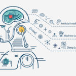 Deep-Learning-AI-Machine-Learning